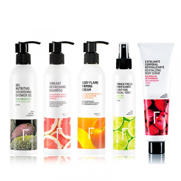 Skincare Detox Plan